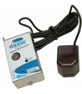 Transmissor IR via cabo suplementar - TR0102